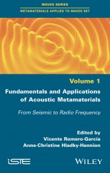 Fundamentals and Applications of Acoustic Metamaterials